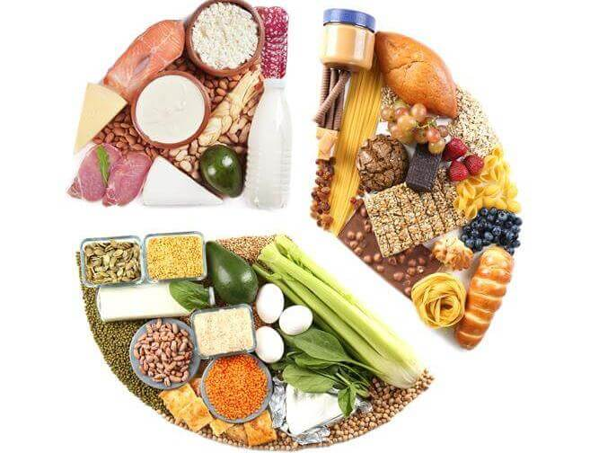 Нормы потребления калорий: Расчет калорий в день